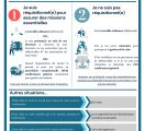 Fonction Publique : Les mesures RH mises en place suite à la prolongation du confinement