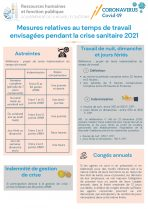 Fonction Publique : Mesures relatives au temps de travail envisagées pendant la crise sanitaire 2021